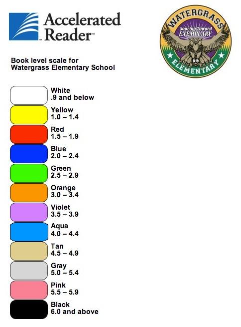 AR Color Chart | Watergrass Elementary School